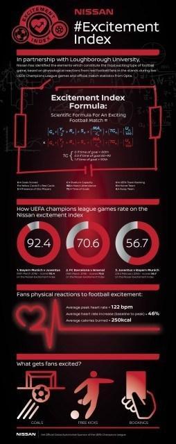 Mikä jalkapallossa kiehtoo? Nissanilla on vastaus.