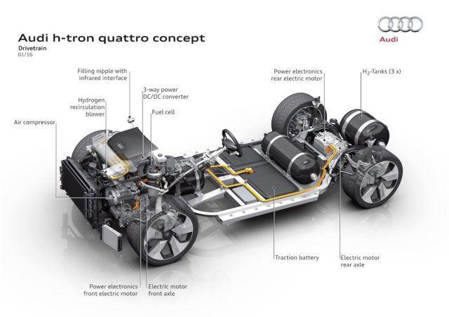 Audin polttokennosuunnitelmat