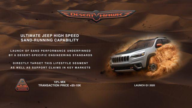 Jeep, Maserati ja Alfa Romeo FCA:n kärkinä tulevina vuosina