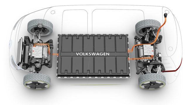 Volkswagen tulevaisuus MEB