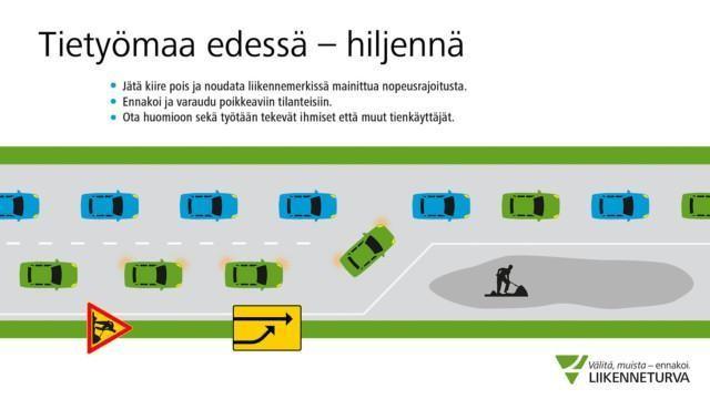 Tietyömaa edessä – Liikenneturva